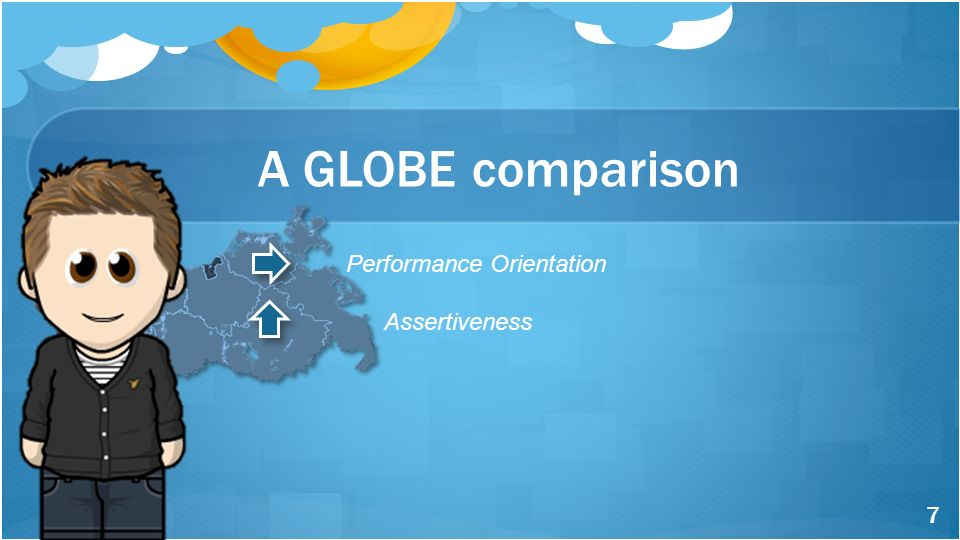 A GLOBE comparison Performance Orientation Assertiveness 7