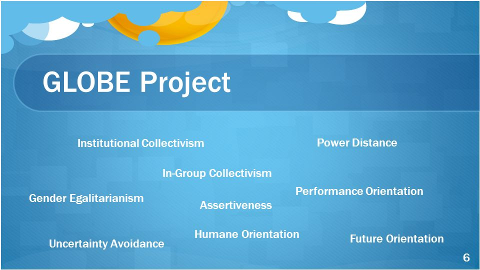 GLOBE Project Institutional Collectivism Power Distance