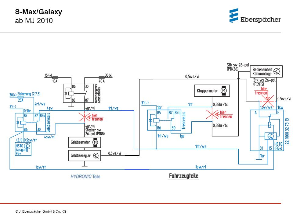 S-Max/Galaxy ab MJ 2010 .