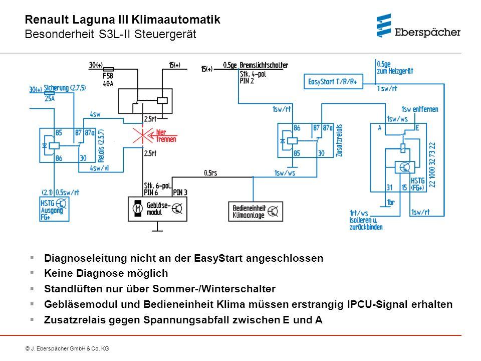 Renault Laguna III Klimaautomatik Besonderheit S3L-II Steuergerät