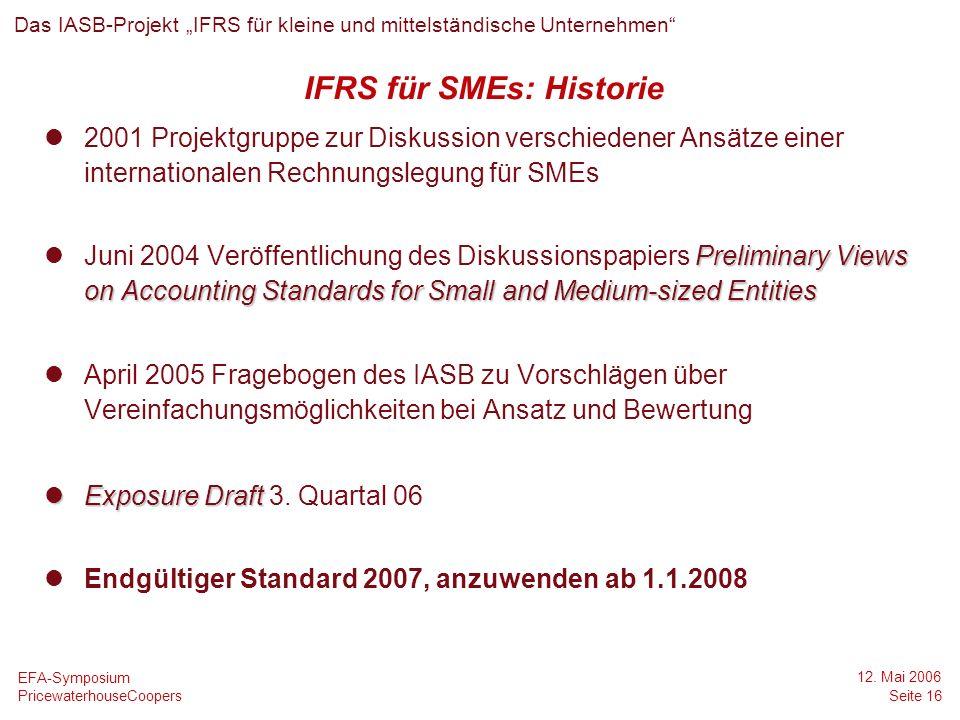 IFRS für SMEs: Historie
