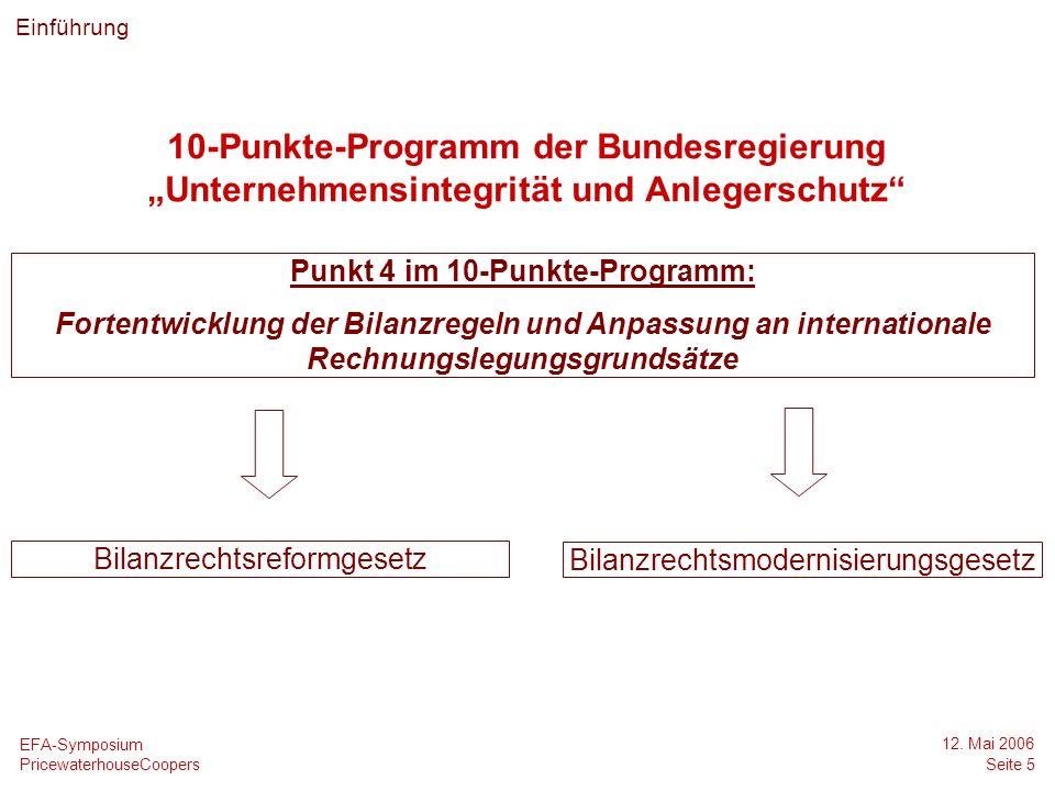 Punkt 4 im 10-Punkte-Programm: