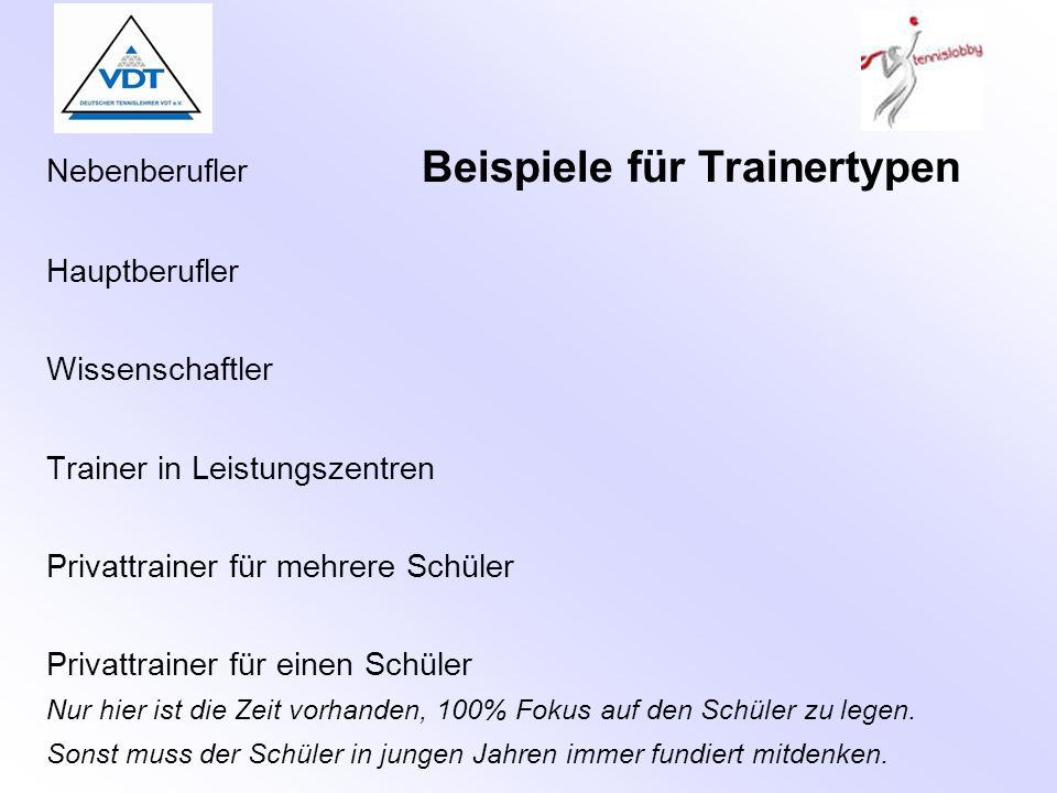 Nebenberufler Beispiele für Trainertypen Hauptberufler Wissenschaftler