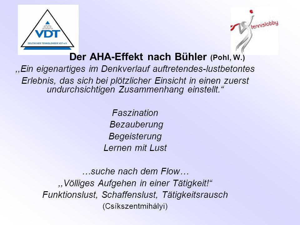 Der AHA-Effekt nach Bühler (Pohl, W.)