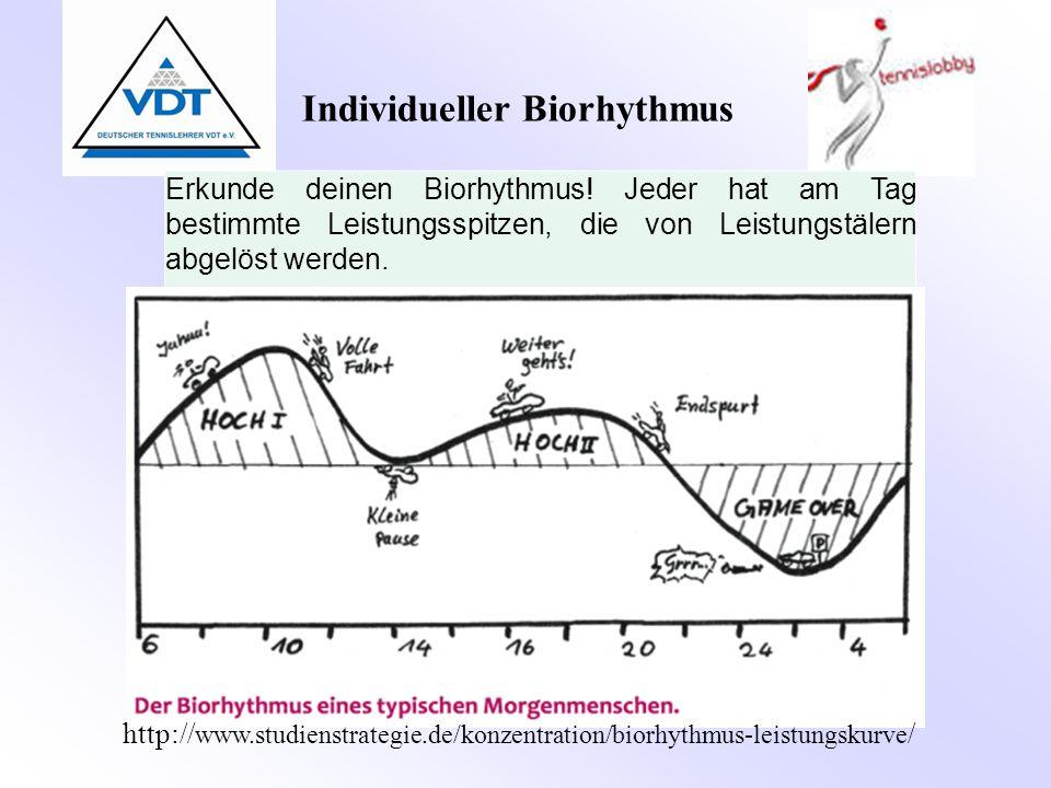Individueller Biorhythmus