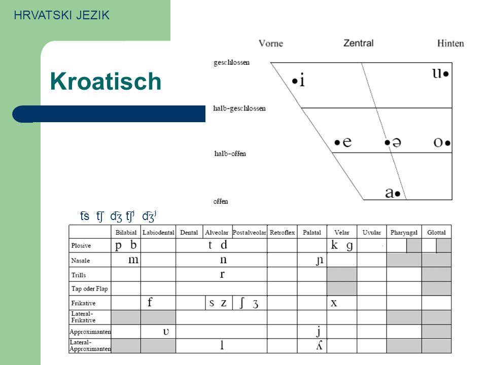 HRVATSKI JEZIK Kroatisch t͡s t͡ʃ d͡ʒ t͡ʃʲ d͡ʒʲ