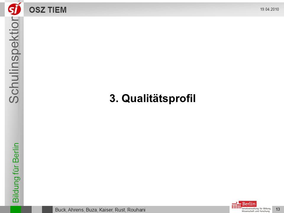 3. Qualitätsprofil Buck, Ahrens, Buza, Kaiser, Rust, Rouhani