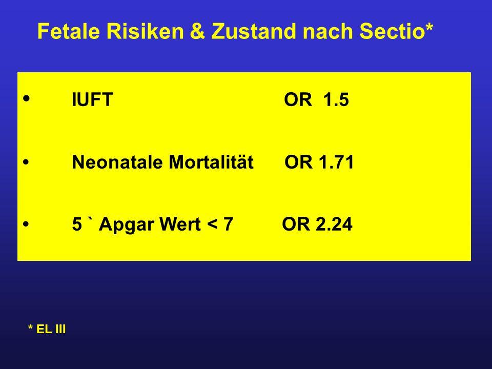 Fetale Risiken & Zustand nach Sectio*