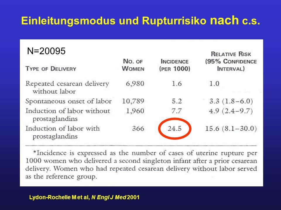 Einleitungsmodus und Rupturrisiko nach c.s.