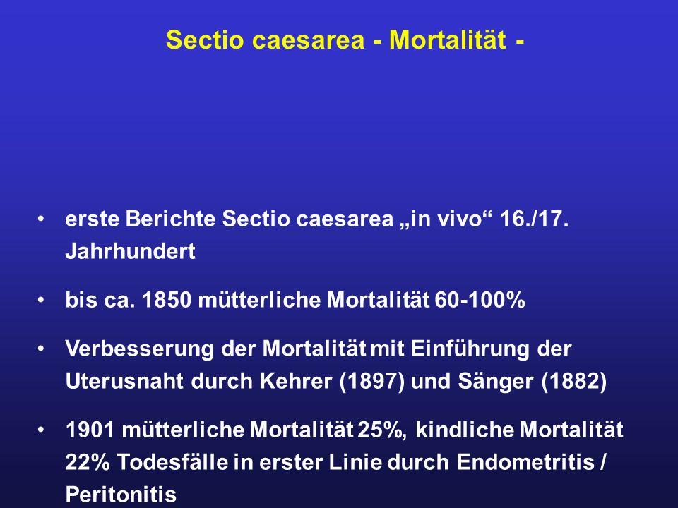 Sectio caesarea - Mortalität -