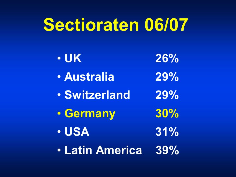 Sectioraten 06/07 UK 26% Australia 29% Switzerland 29% Germany 30%