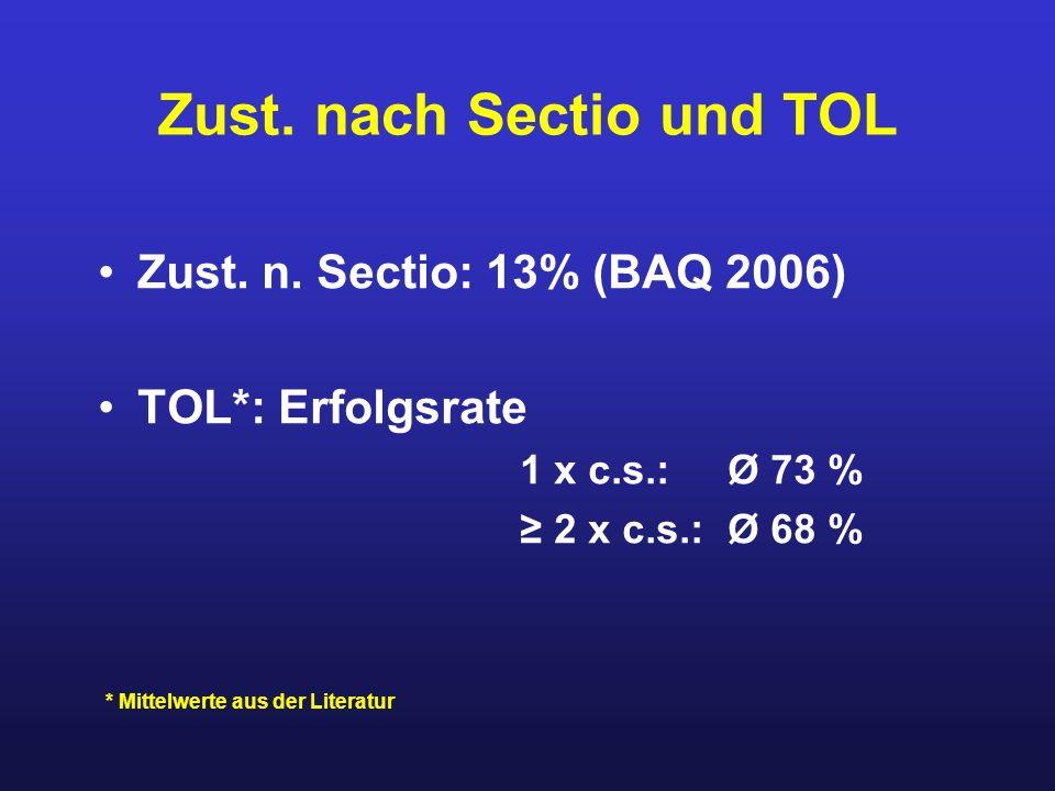 Zust. nach Sectio und TOL