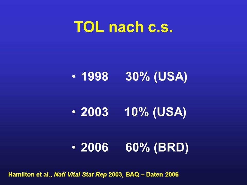 TOL nach c.s. 1998 30% (USA) 2003 10% (USA) 2006 60% (BRD)