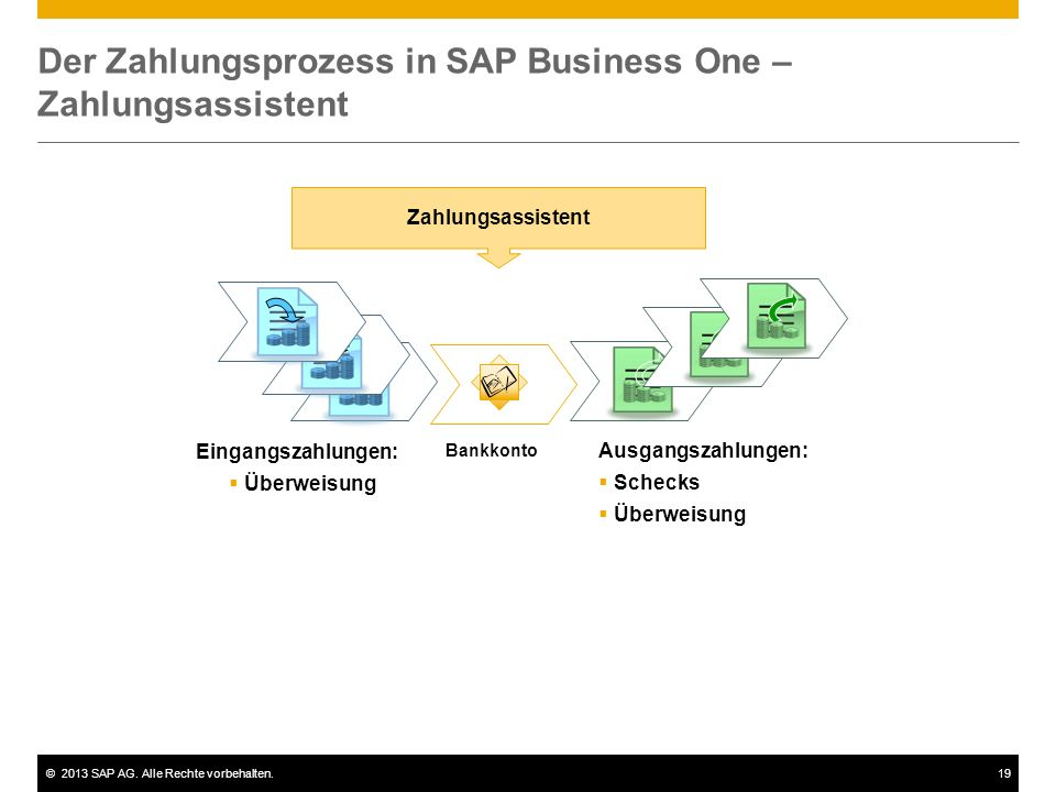 Der Zahlungsprozess in SAP Business One – Zahlungsassistent