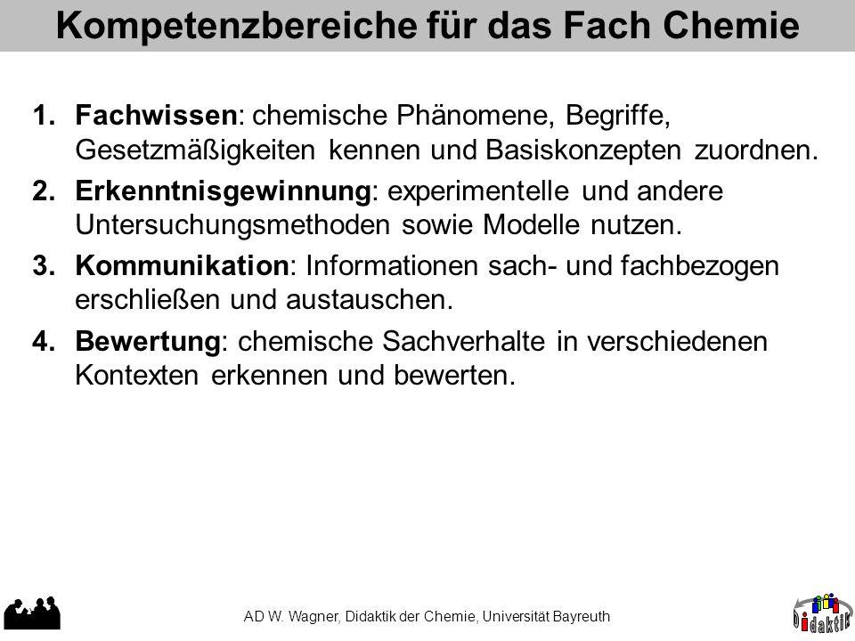 Kompetenzbereiche für das Fach Chemie