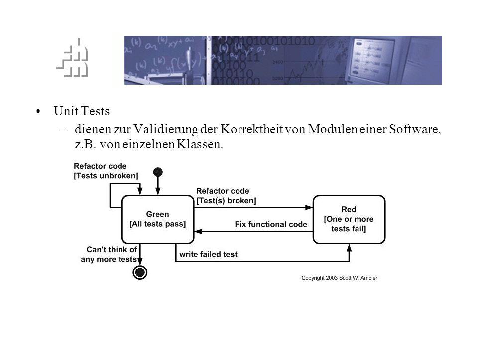 TTD Prinzip Unit Tests. dienen zur Validierung der Korrektheit von Modulen einer Software, z.B.