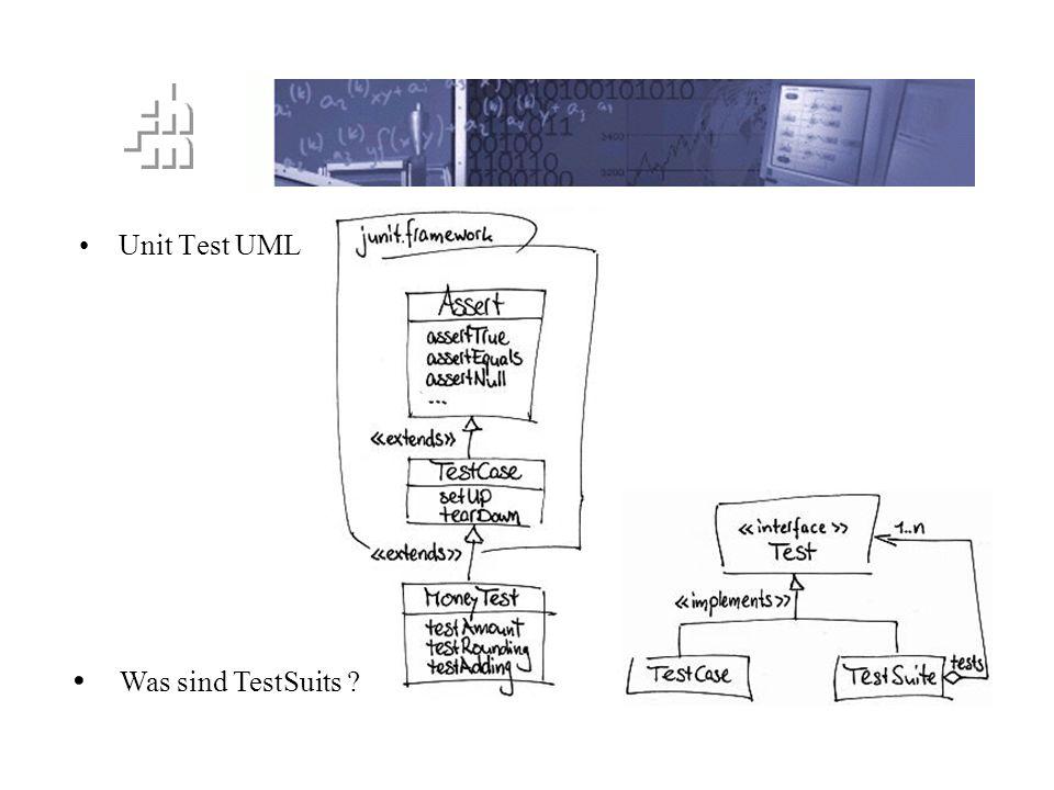 TTD Prinzip Unit Test UML Was sind TestSuits