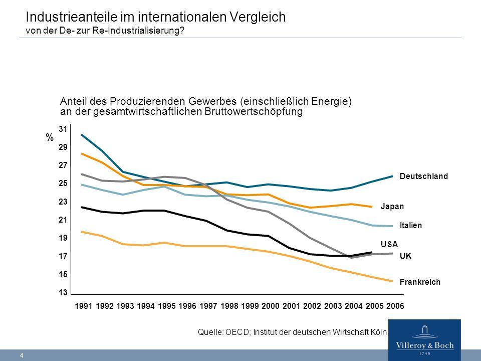 Quelle: OECD; Institut der deutschen Wirtschaft Köln