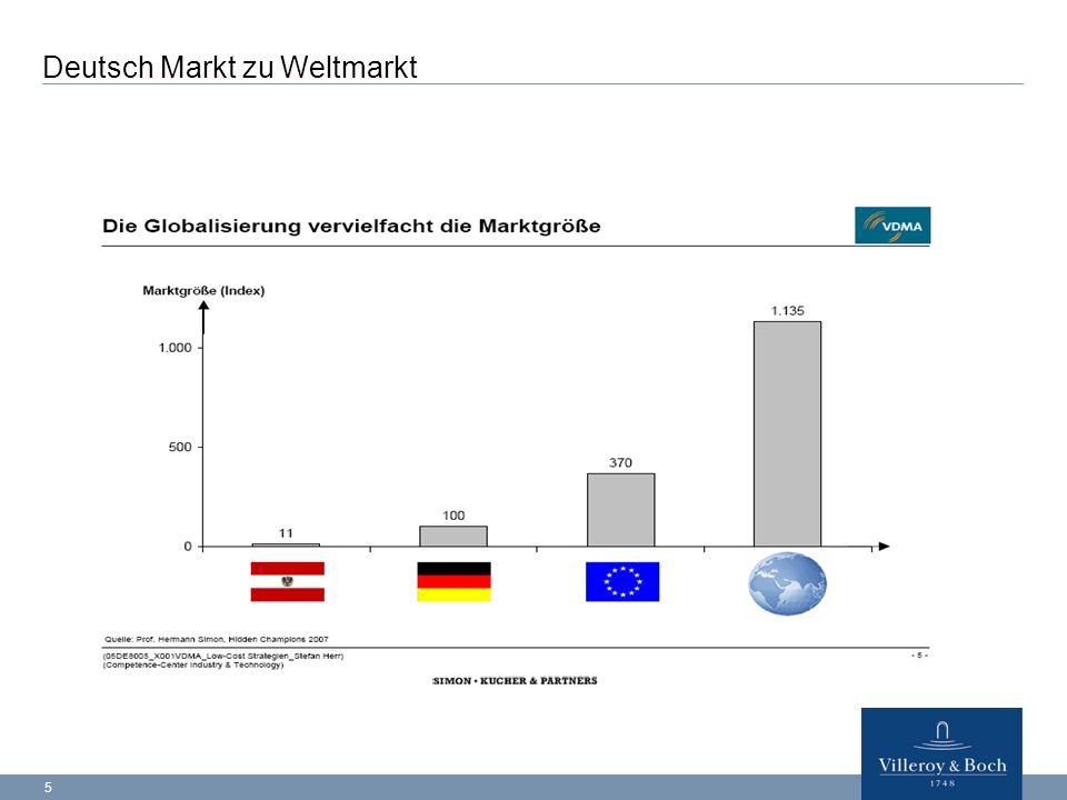 Deutsch Markt zu Weltmarkt