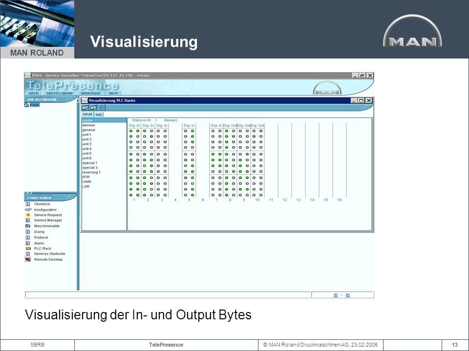 Visualisierung Visualisierung der In- und Output Bytes