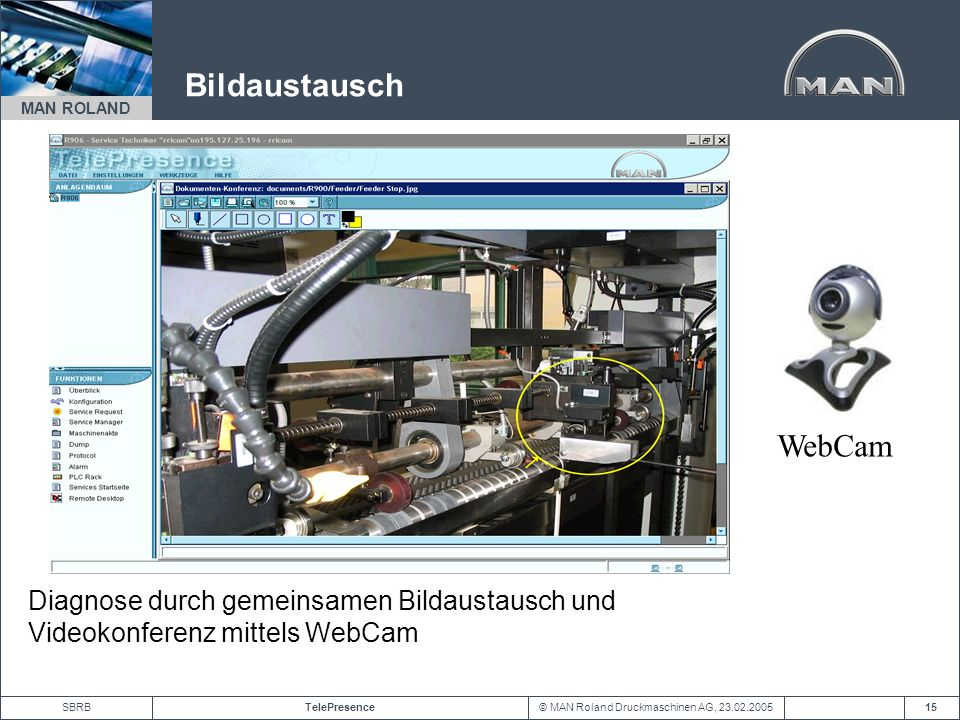 Bildaustausch WebCam Diagnose durch gemeinsamen Bildaustausch und Videokonferenz mittels WebCam
