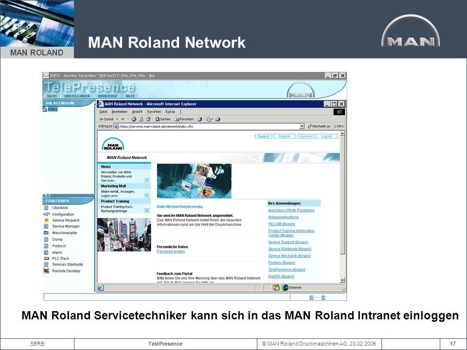MAN Roland Network MAN Roland Servicetechniker kann sich in das MAN Roland Intranet einloggen