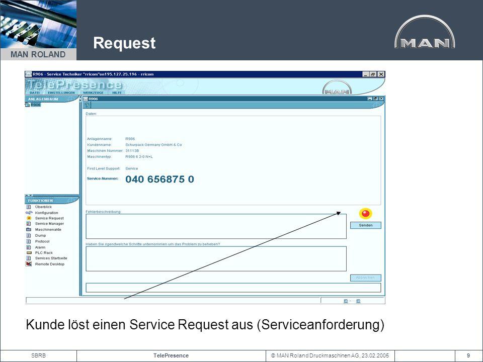 Request Kunde löst einen Service Request aus (Serviceanforderung)