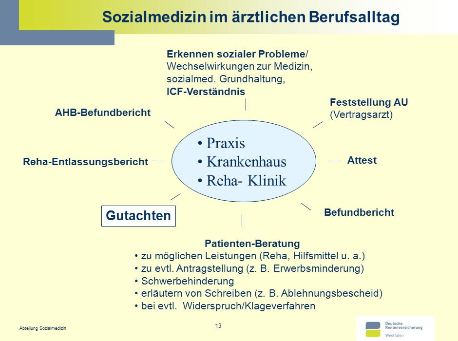 Sozialmedizin im ärztlichen Berufsalltag