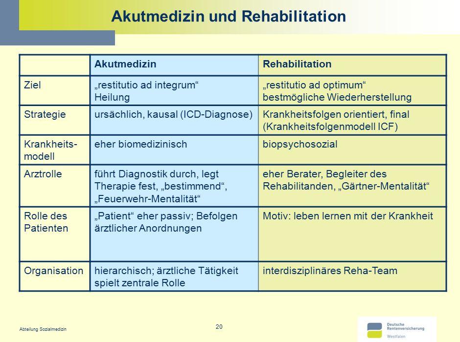 Akutmedizin und Rehabilitation