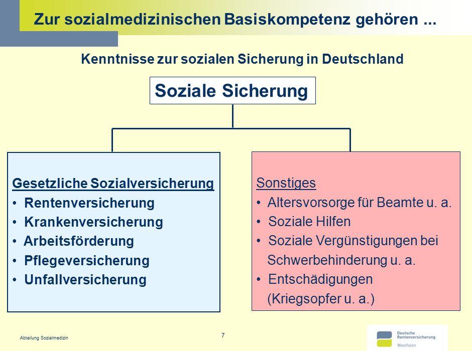 Soziale Sicherung Zur sozialmedizinischen Basiskompetenz gehören ...