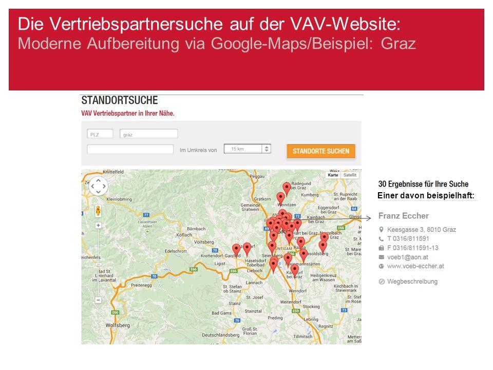 """VAV unterstützt die """"Online-Fitness ihre Vertriebspartner durch ganz konkrete Aktivitäten"""