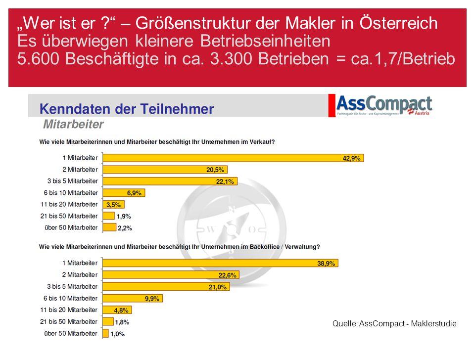 Größenstruktur der Makler in Deutschland und deren Entwicklung bis 2020 Die Betriebsgrößen werden aus Sicht der Makler steigen