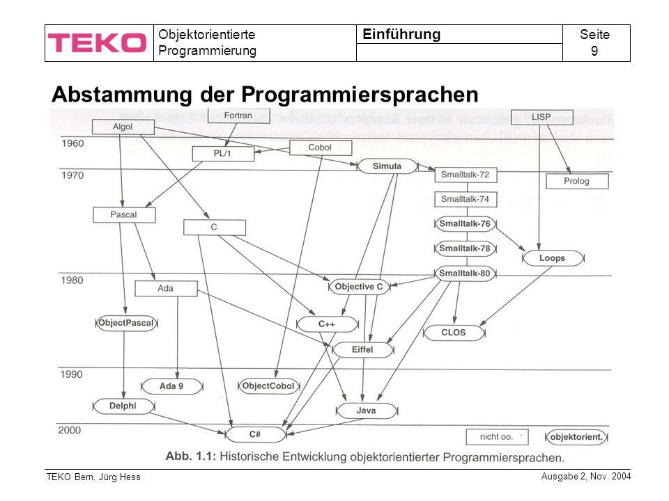 Abstammung der Programmiersprachen