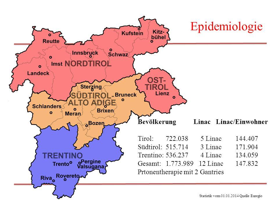 Epidemiologie Bevölkerung Linac Linac/Einwohner