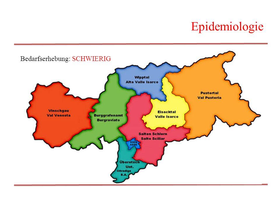 Epidemiologie Bedarfserhebung: SCHWIERIG