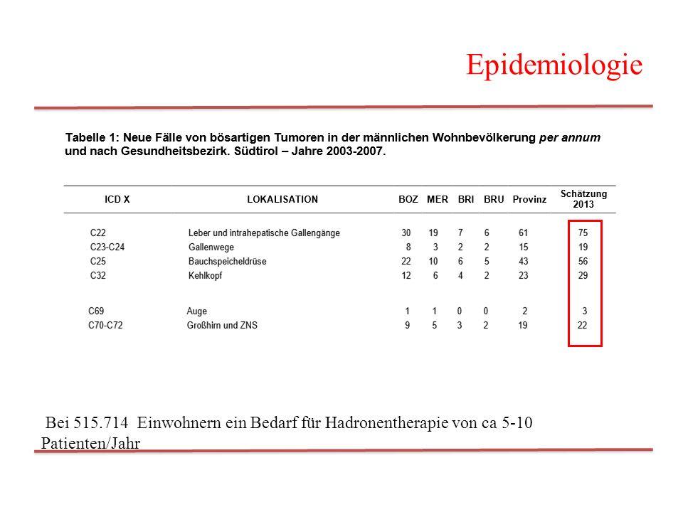 Epidemiologie Bei 515.714 Einwohnern ein Bedarf für Hadronentherapie von ca 5-10 Patienten/Jahr 6
