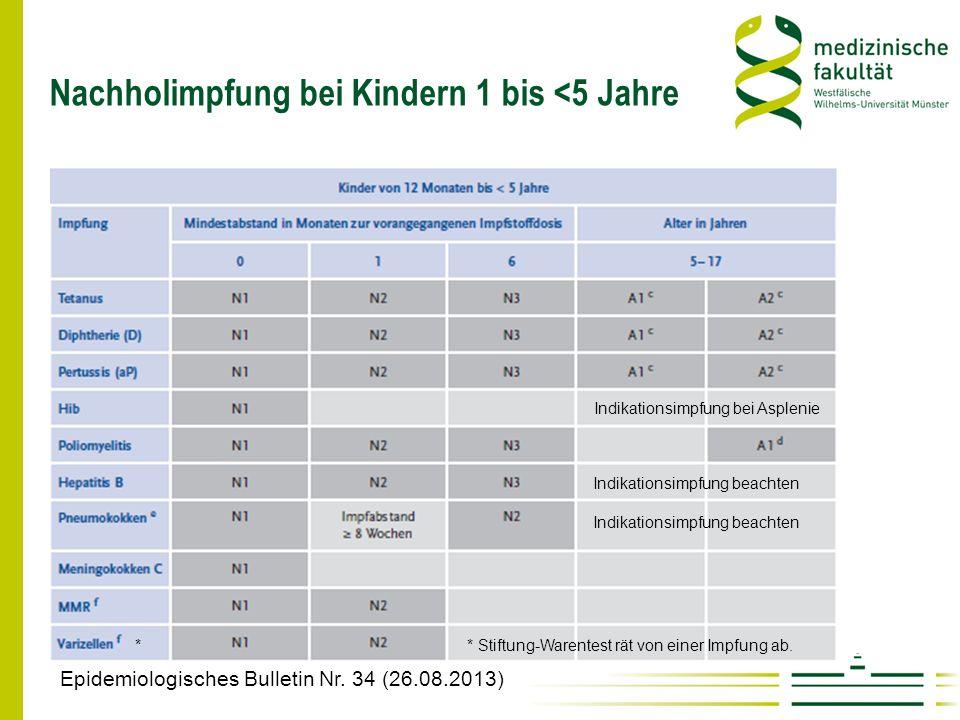Nachholimpfung bei Kindern 1 bis <5 Jahre