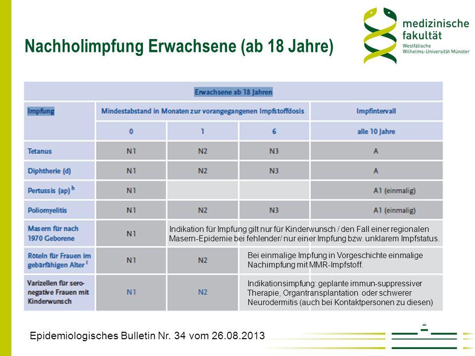 Nachholimpfung Erwachsene (ab 18 Jahre)