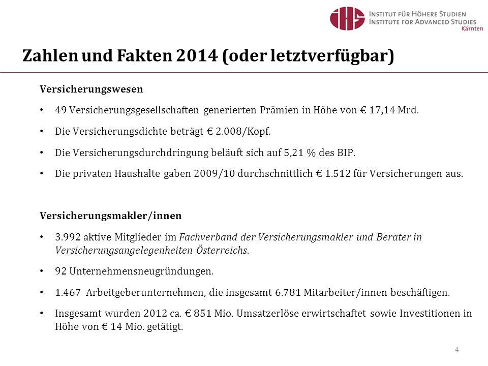 Zahlen und Fakten 2014 (oder letztverfügbar)