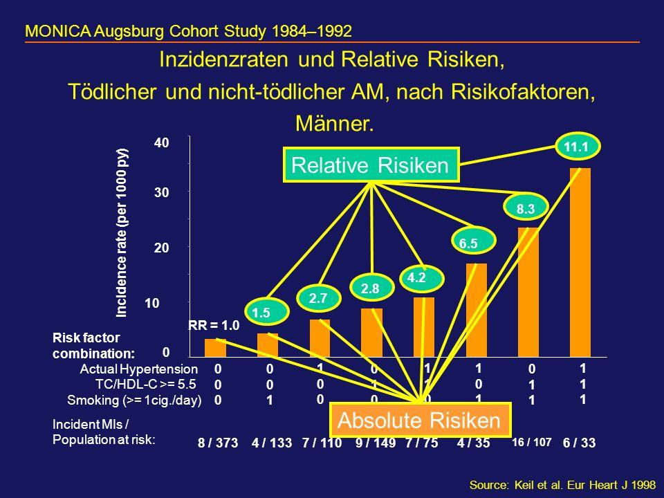 Inzidenzraten und Relative Risiken,