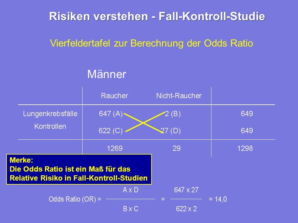Risiken verstehen - Fall-Kontroll-Studie