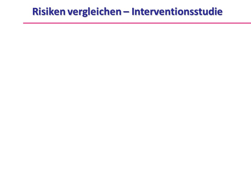Risiken vergleichen – Interventionsstudie