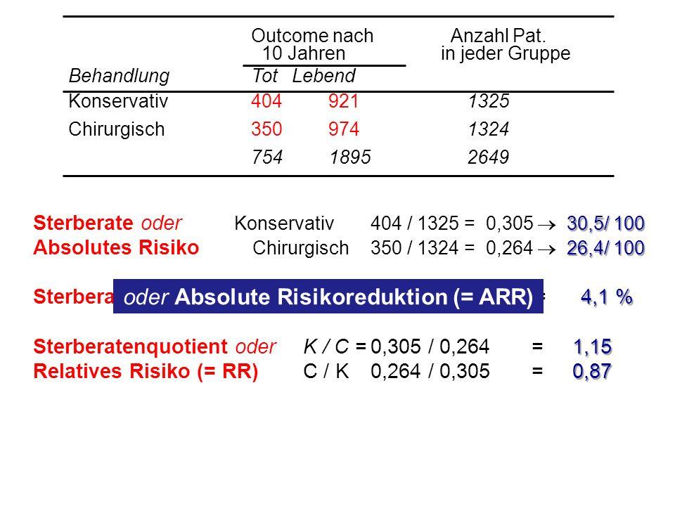 oder Absolute Risikoreduktion (= ARR)
