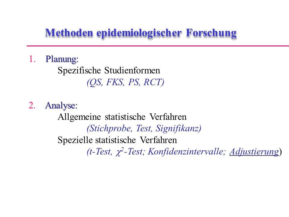 Methoden epidemiologischer Forschung