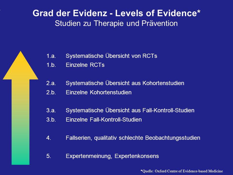Grad der Evidenz - Levels of Evidence
