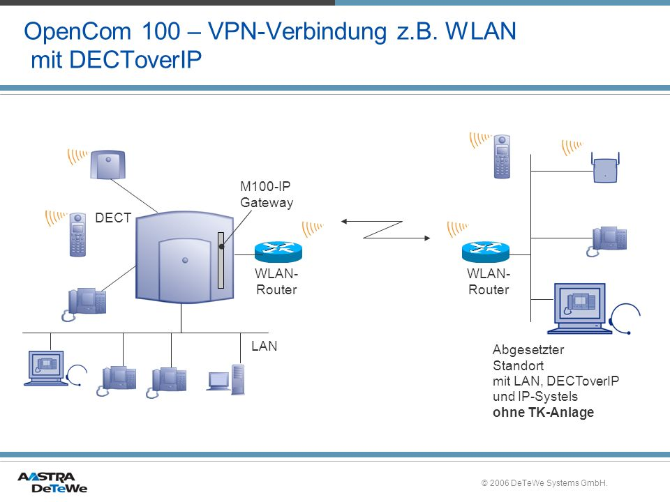 OpenCom 100 – VPN-Verbindung z.B. WLAN mit DECToverIP