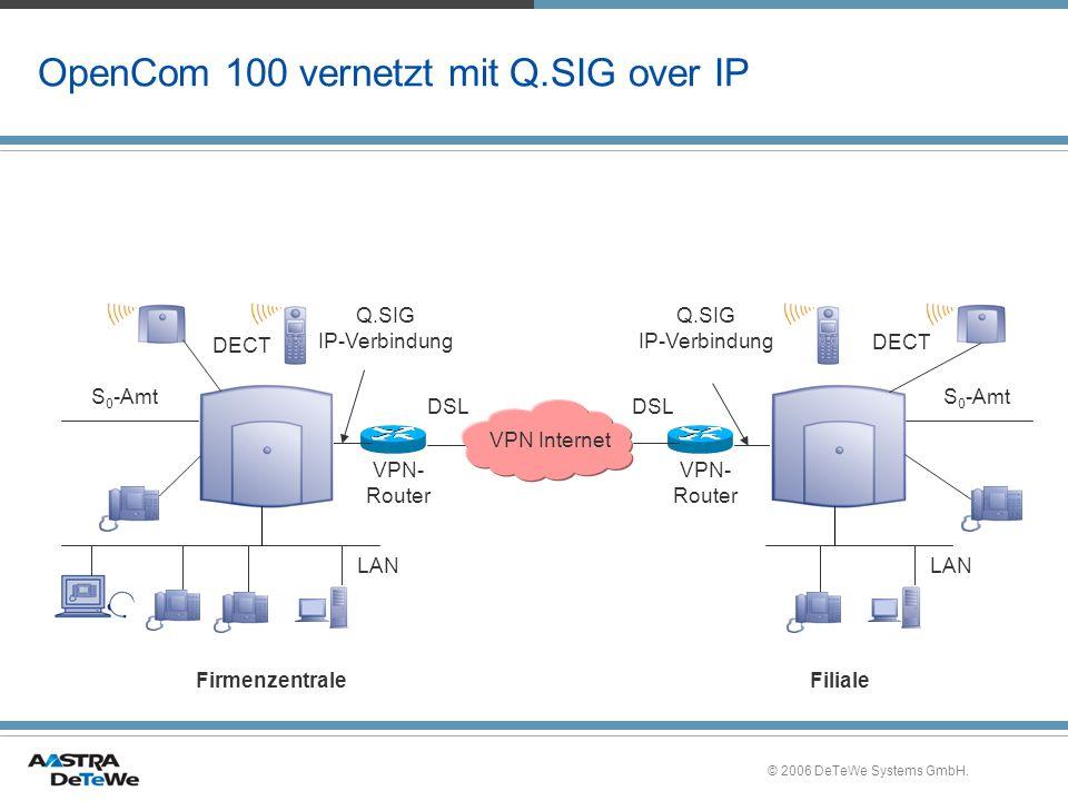 OpenCom 100 vernetzt mit Q.SIG over IP