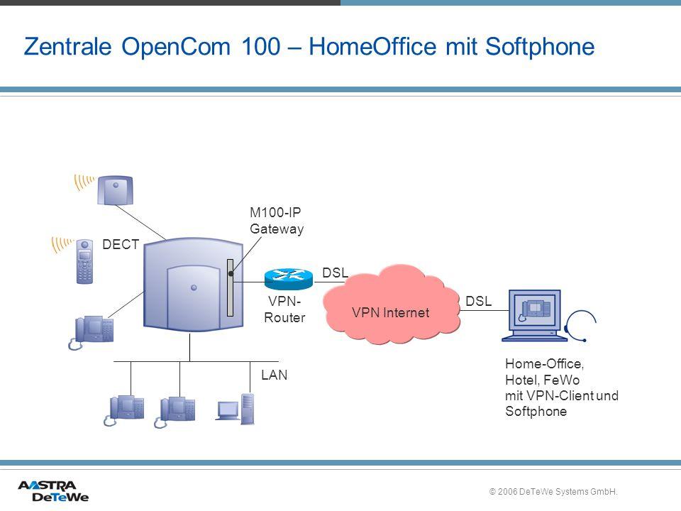 Zentrale OpenCom 100 – HomeOffice mit Softphone