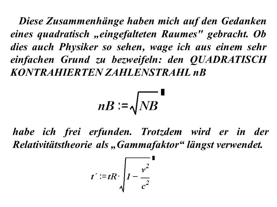 """Diese Zusammenhänge haben mich auf den Gedanken eines quadratisch """"eingefalteten Raumes gebracht. Ob dies auch Physiker so sehen, wage ich aus einem sehr einfachen Grund zu bezweifeln: den QUADRATISCH KONTRAHIERTEN ZAHLENSTRAHL nB"""