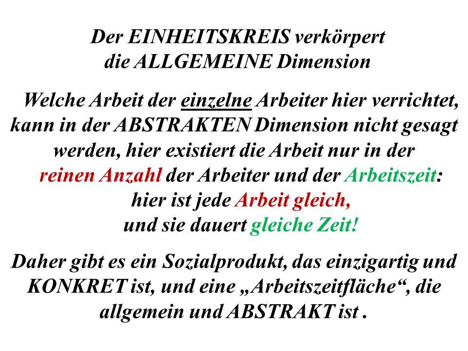 Der EINHEITSKREIS verkörpert die ALLGEMEINE Dimension